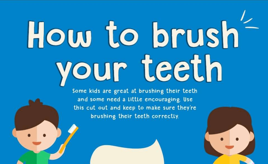 How to brush your teeth properly